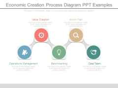 Economic Creation Process Diagram Ppt Examples