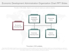 Economic Development Administration Organization Chart Ppt Slides