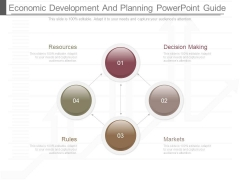 Economic Development And Planning Powerpoint Guide