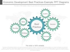 Economic Development Best Practices Example Ppt Diagrams