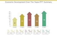 Economic Development Over The Years Ppt Summary