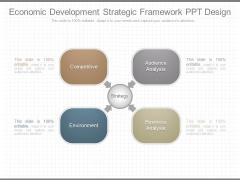 Economic Development Strategic Framework Ppt Design