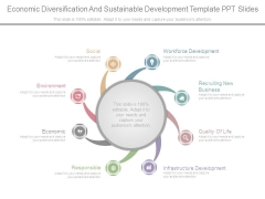 Economic Diversification And Sustainable Development Template Ppt Slides