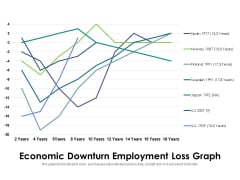 Economic Downturn Employment Loss Graph Ppt PowerPoint Presentation Outline Example File PDF