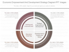 Economic Empowerment And Development Strategy Diagram Ppt Images