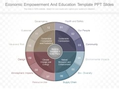 Economic Empowerment And Education Template Ppt Slides