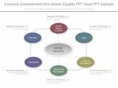 Economic Empowerment And Gender Equality Ppt Good Ppt Example