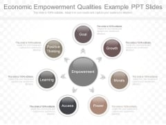 Economic Empowerment Qualities Example Ppt Slides