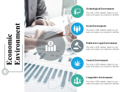 Economic Environment Ppt PowerPoint Presentation Ideas Icons