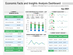 Economic Facts And Insights Analysis Dashboard Ppt PowerPoint Presentation Inspiration Slide Download PDF