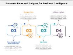 Economic Facts And Insights For Business Intelligence Ppt PowerPoint Presentation Slides File Formats PDF