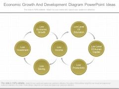 Economic Growth And Development Diagram Powerpoint Ideas