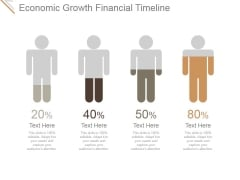 Economic Growth Financial Timeline Ppt PowerPoint Presentation Rules