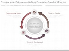 Economic Impact Entrepreneurship Study Presentation Powerpoint Example