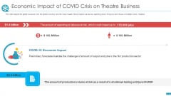 Economic Impact Of COVID Crisis On Theatre Business Ppt Inspiration Background Image PDF