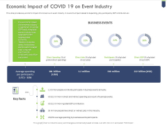 Economic Impact Of Covid 19 On Event Industry Icons PDF
