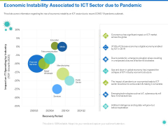 Economic Instability Associated To ICT Sector Due To Pandemic Ppt Slides Skills PDF