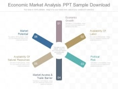 Economic Market Analysis Ppt Sample Download