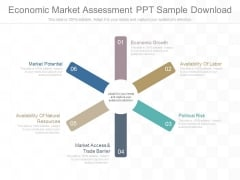 Economic Market Assessment Ppt Sample Download