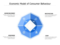 Economic Model Of Consumer Behaviour Ppt PowerPoint Presentation Icon Display