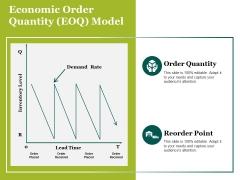 Economic Order Quantity Eoq Model Ppt PowerPoint Presentation Icon Deck