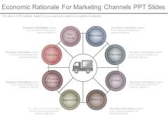Economic Rationale For Marketing Channels Ppt Slides