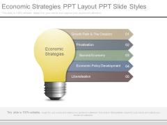 Economic Strategies Ppt Layout Ppt Slide Styles