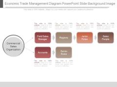 Economic Trade Management Diagram Powerpoint Slide Background Image