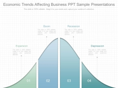Economic Trends Affecting Business Ppt Sample Presentations