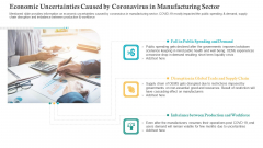 Economic Uncertainties Caused By Coronavirus In Manufacturing Sector Ppt Outline PDF