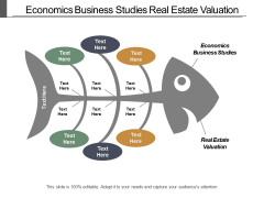 Economics Business Studies Real Estate Valuation Professional Development Ppt PowerPoint Presentation Infographics Aids