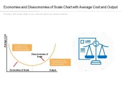 Economies And Diseconomies Of Scale Chart With Average Cost And Output Ppt PowerPoint Presentation File Slide PDF