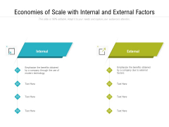 Economies Of Scale With Internal And External Factors Ppt PowerPoint Presentation Diagram Templates PDF