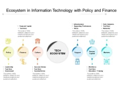 Ecosystem In Information Technology With Policy And Finance Ppt PowerPoint Presentation File Slide Download PDF