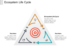 Ecosystem Life Cycle Ppt PowerPoint Presentation Professional Example Introduction Cpb
