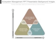Ecosystem Management Ppt Presentation Background Images