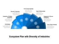 Ecosystem Plan With Diversity Of Industries Ppt PowerPoint Presentation Visual Aids Example File PDF