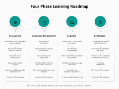 Ed Journey Four Phase Learning Roadmap Ppt Infographic Template Clipart PDF