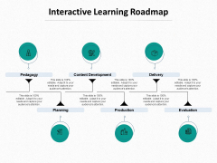 Ed Journey Interactive Learning Roadmap Ppt File Formats PDF