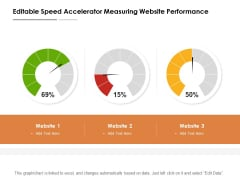 Editable Speed Accelerator Measuring Website Performance Ppt PowerPoint Presentation Inspiration Microsoft PDF