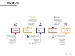 Education Ppt PowerPoint Presentation Model