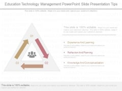 Education Technology Management Powerpoint Slide Presentation Tips