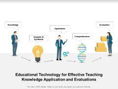 Educational Technology For Effective Teaching Knowledge Application And Evaluation Ppt PowerPoint Presentation Pictures Portfolio