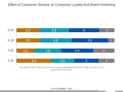 Effect Of Consumer Service On Consumer Loyalty And Brand Switching Template 2 Ppt PowerPoint Presentation Summary Graphics Example