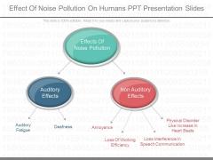 Effect Of Noise Pollution On Humans Ppt Presentation Slides