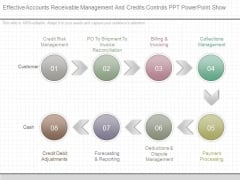 Effective Accounts Receivable Management And Credits Controls Ppt Powerpoint Show
