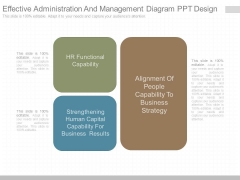 Effective Administration And Management Diagram Ppt Design