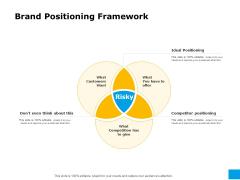 Effective Advertising And Sales Management Brand Positioning Framework Ppt PowerPoint Presentation Portfolio Brochure PDF
