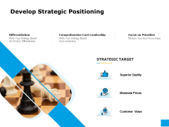 Effective Advertising And Sales Management Develop Strategic Positioning Ppt PowerPoint Presentation Sample PDF