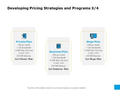Effective Advertising And Sales Management Developing Pricing Strategies And Programs Plan Ppt Professional Inspiration PDF